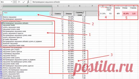 How to work with keywords in Excel — the Blog Netpeak