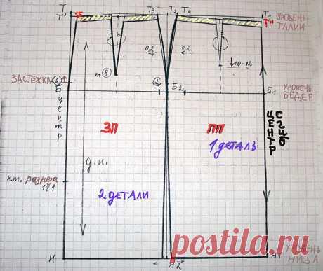 Как сшить прямую юбку пошаговая инструкция для начинающих. Юбка карандаш. Выкройка, пошаговая инструкция пошива для начинающих. Видео