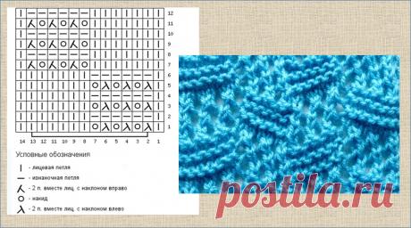 30 отличных и очень не сложных схем для вязания спицами простого полотна для пледа, шарфа или свитера | МНЕ ИНТЕРЕСНО | Яндекс Дзен