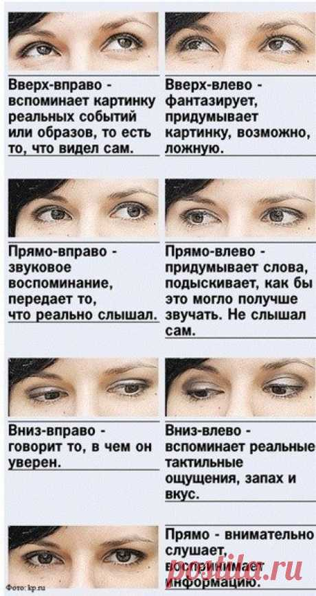 How to understand that the person lies to you?