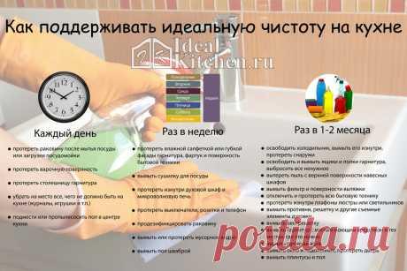 Как поддерживать идеальную чистоту на кухне - инфографика
