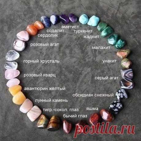 Учимся разбираться в натуральных камнях!