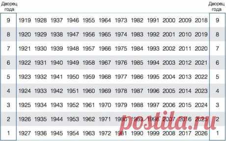 """Цвет денежного кошелька в 2021 году. - Познавательный сайт ,,1000 мелочей"""" - медиаплатформа МирТесен"""