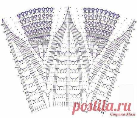 Подборка схем для оборок к юбочкам