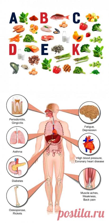 Чем питаться при авитаминозе