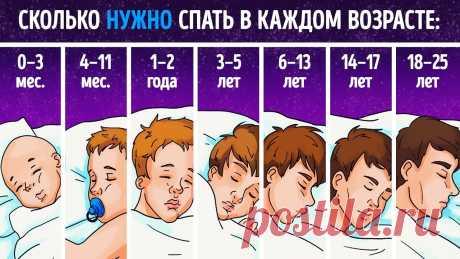 Ученые объясняют, сколько часов сна вам нужно, согласно вашей возрастной группе