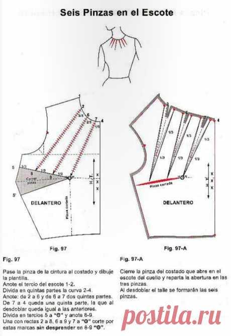 АТЕЛЬЕ дизайнерской одежды: пошив выкройки