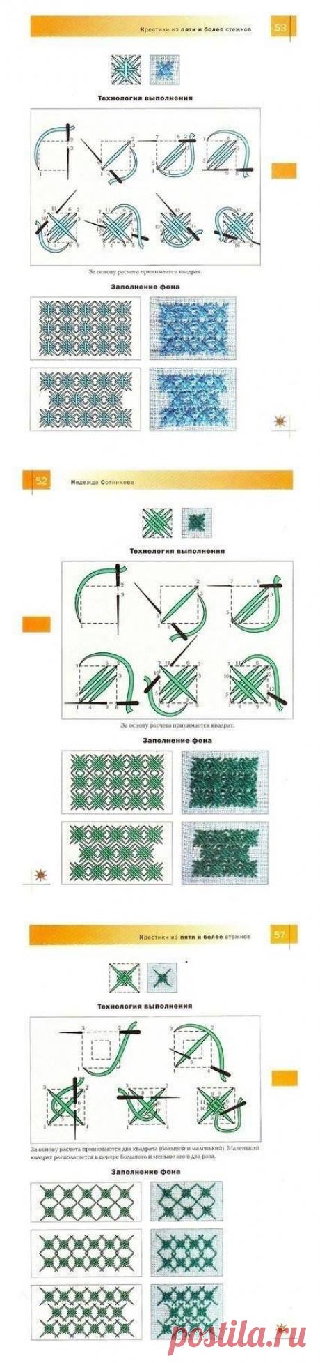 Интересные стежки для вышивания