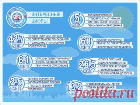 О Путине, о России, о городе, что нет красивей