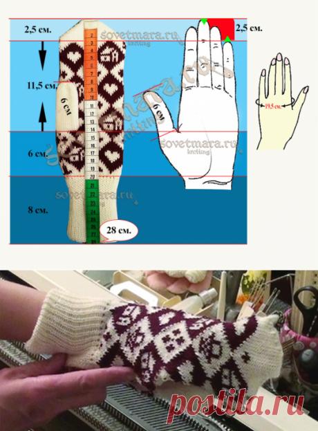 Курсы машинного вязания: Варежки с орнаментом. Однофонтурные. Модель №1