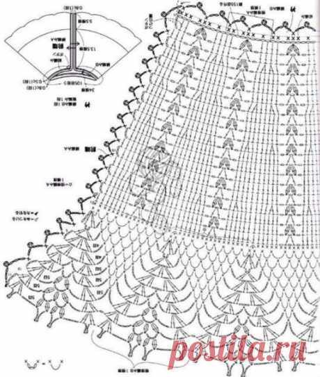 Схемы юбок крючком 2018