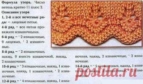 Интересный вариант для вязаной каймы