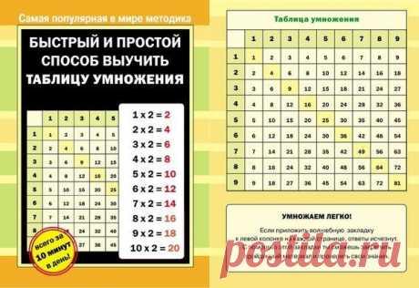 КАК ВЫУЧИТЬ ТАБЛИЦУ УМНОЖЕНИЯ Игра для детей в таблицу умножения В таком рутинном процессе, как изучение таблицы умножения детьми, без игрового элемента просто не обойтись. Сложно представить себе, как ребенок будет заучивать наизусть сухие числа, просто потому, что ему так это задали в школе. Без игровых приемов вы просто-напросто можете натолкнуться на нежелание ребенка заниматься, с которым невозможно будет бороться. Поэтому на помощь родителям может прийти один из самых эффективных…
