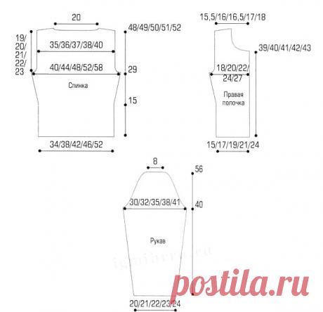 Выкройки для вязания. Готовые выкройки и обзор программ для вязания | Волшебные спицы | Яндекс Дзен