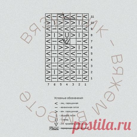 5 оригинальных узоров для осенних кофт и кардиганов со схемами | Вязунчик — вяжем вместе | Яндекс Дзен
