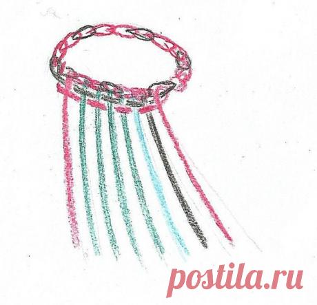 Еще один интересный способ плетения ковриков из лоскутков   NataliyaK   Яндекс Дзен