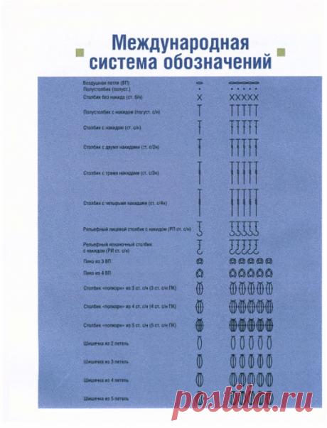 300 НОВЫХ УЗОРОВ ВЯЗАНИЯ КРЮЧКОМ.