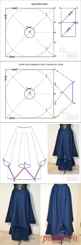 Клуб любителей шитья Сезон - сайт, где Вы можете узнать все о шитье - Юбка солнце на основе квадрата