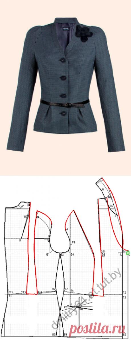 Mоделирование одежды