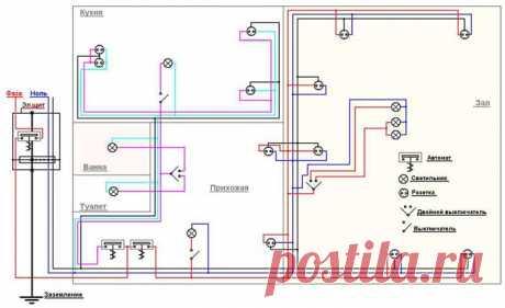 Проектирование - ЭЛЕКТРИК ПЕРМЬ, электромонтаж, услуги электрика, электромонтажные работы, замена проводки, замена проводки в квартире, вызов электрика на дом в Перми.
