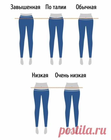 Полный гид по фасонам джинсов / Все для женщины