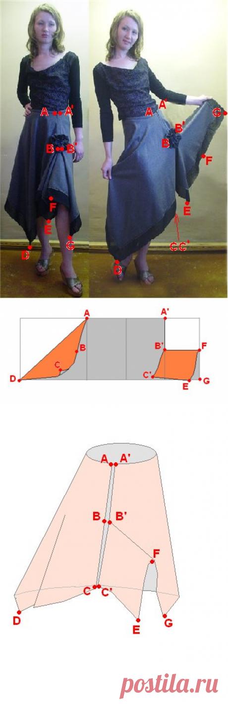 Юбка из прямоугольника ткани