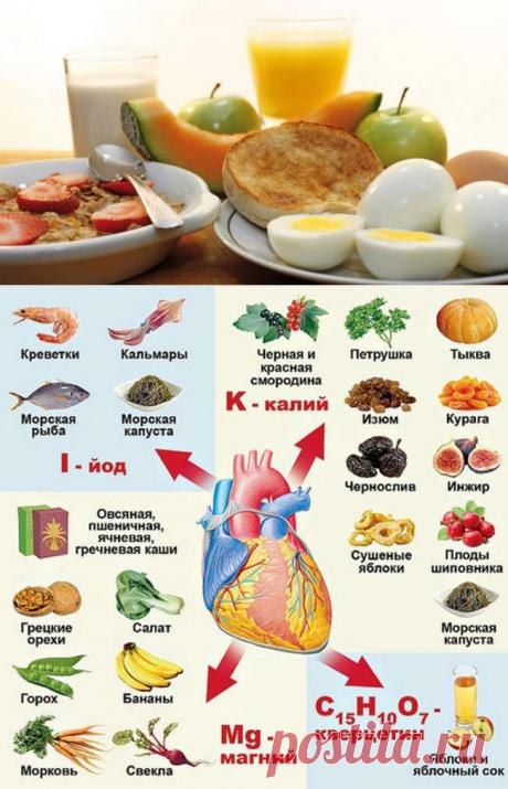 Что нужно есть на завтрак, чтобы сердце и сосуды были здоровы