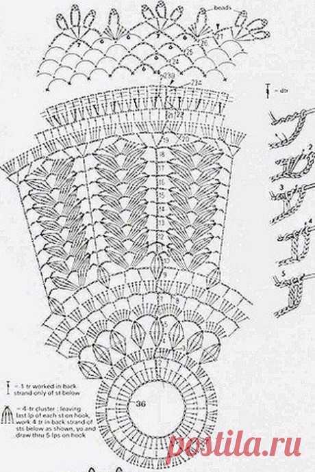 Интересный вариант вязаного абажура