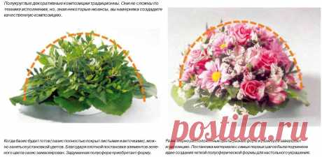 Как правильно сделать композицию из цветов — Свое счастье