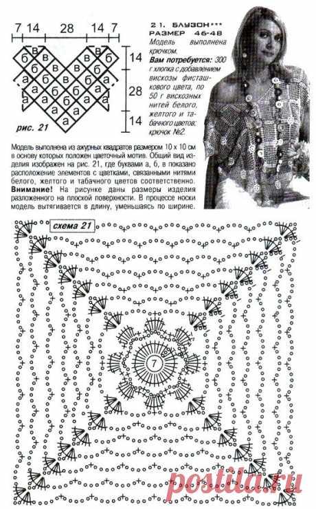 Используем вязаный пэчворк в одежде: идеи для вязания крючком | Левреткоман-оч.умелец | Яндекс Дзен