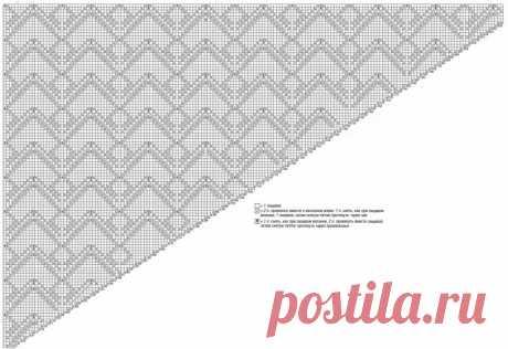 Красивый платок-накидка из категории Интересные идеи – Вязаные идеи, идеи для вязания