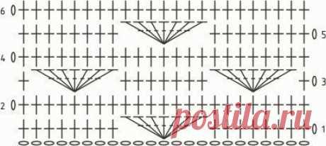 Плотный многоцветный узор (Вязание крючком) – Журнал Вдохновение Рукодельницы