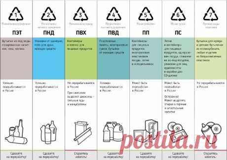 Клей для пластика: какой лучше, чем и как склеить пластмассу или полипропилен намертво, виды и маркировка материалов