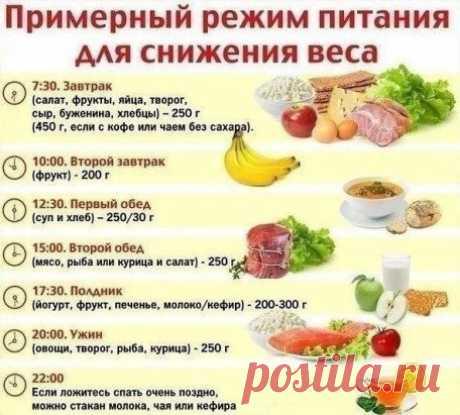 Диета 3 дня -5 кг 9.00 — Чай травяной, овсянка с изюмом и орехами 12.00 — Гречка, куриные грудки, овощи 15.00 — Рыба с овощами 18.00 — Чай, два варёных яйца, овощи или творог 20.00 — 1 грейпфрут или апельсин