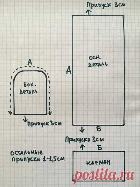 Идея: чехол с большими карманами для швейной машины — Мастер-классы на BurdaStyle.ru