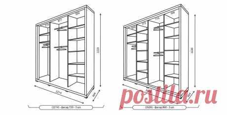 Шкаф купе своими руками, проектирование, деталировка, а также этапы работ