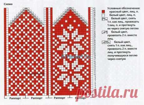 Варежки с норвежским узором          Для вязания варежек Вам потребуется: пряжа Novita 7 Veljesta (75% шерсть, 25% полиамид, 100 м/50 г) по 50 г красного и белого цветов, носочные спицы №3,5 и №4.  Резинка 2×2: вяжите попеременно 2 лиц. п. и 2 изн. п. Резинка 1×1: вяжите попеременно 1 лиц. п. и 1 изн. п. Лицевая гладь: при круговом вязании только лиц. петли. Плотность вязания: 22 п. лиц. глади с рисунком на спицах №4 = 10 см. Правая варежка: на спицы №3,5 красной нитью наб...
