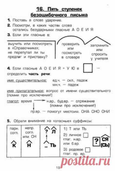 Шклярова Т.В. Памятки. 1-5 класс. Справочные таблицы и алгоритмы действий-20 (471x700, 178Kb)