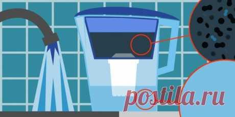 Как проверить чистоту воду в кране | Болтай