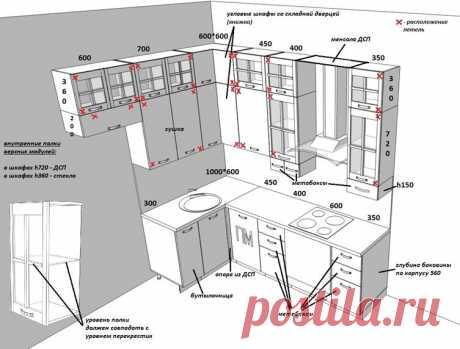 Белая кухня на заказ. 6 кв.м. Под потолок. Секреты экономии #1 | PROкухни | Яндекс Дзен