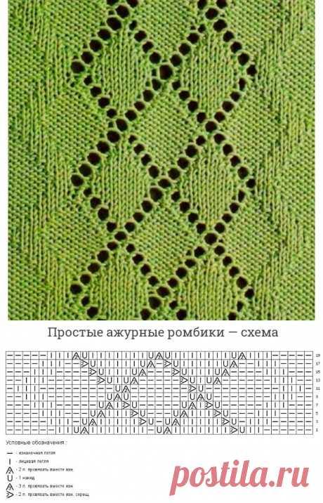 Ажурные узоры спицами, больше 60 схем и изделий с ажурными узорами, Узоры для вязания спицами