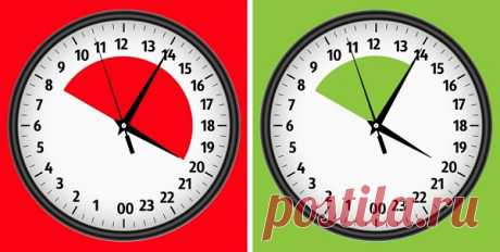 Феномен «окна питания» и главные принципы здорового похудения - Образованная Сова