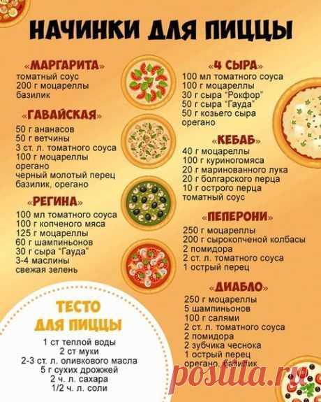 Замечательные рецепты пиццы!