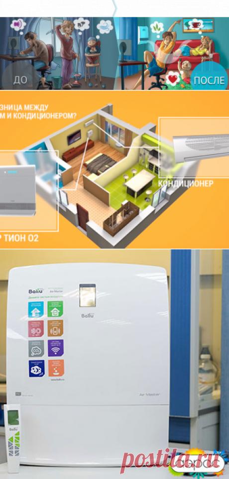 Мультикомплекс Ballu Air Master - купить приточно очистительный комплекс в СПБ по лучшей цене