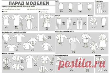 Burda Style 2019: все технические рисунки — Мастер-классы на BurdaStyle.ru