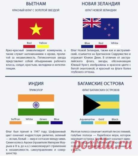 Как разобраться в флагах и их значении — Полезные советы