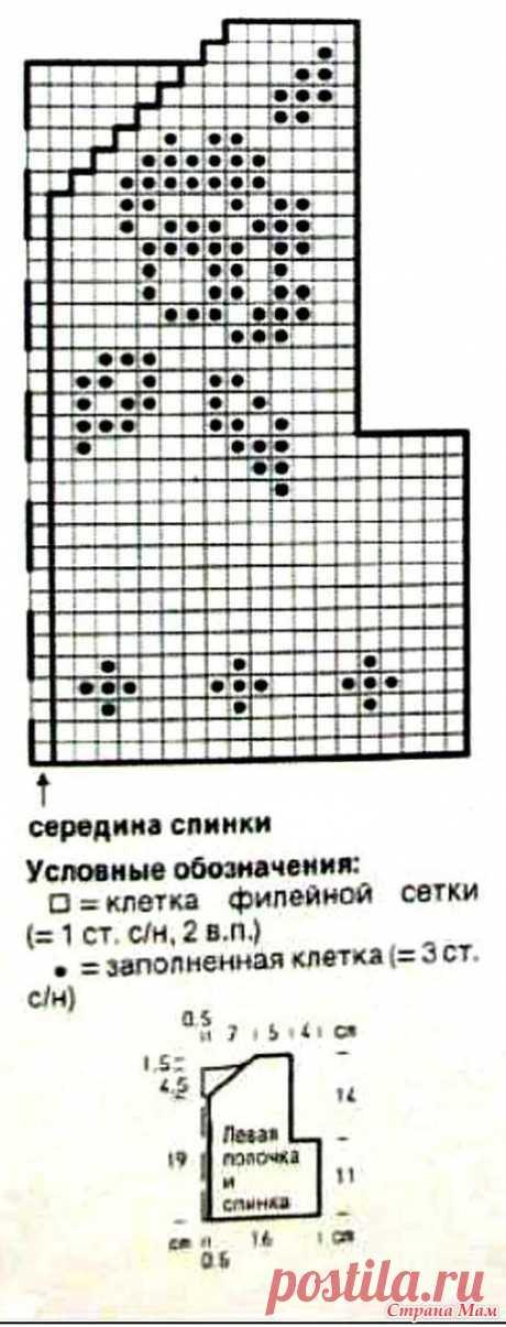 схемы вязания крючком сетки: 17 тыс изображений найдено в Яндекс.Картинках