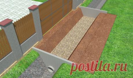 Как правильно построить въезд с учетом водоотводящей канавы | Что нам стоит дом построить | Яндекс Дзен