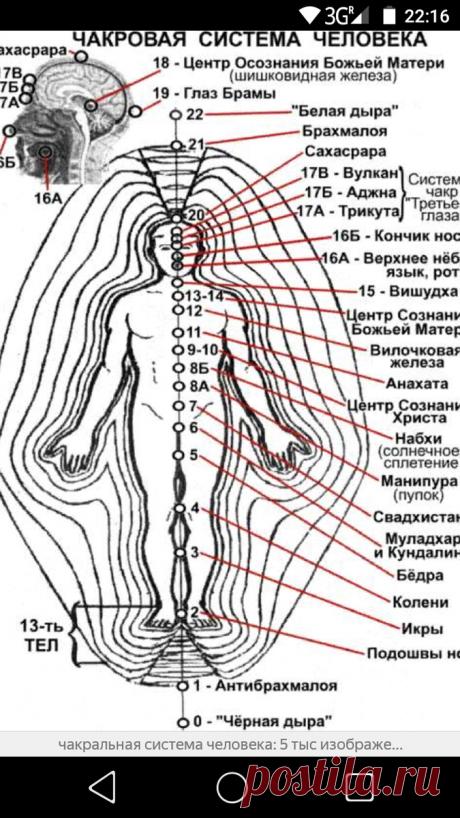 Почему и как акафисты, и молитвы равномерно раскручивают чакральную систему человека   Путь к Богу.   Яндекс Дзен