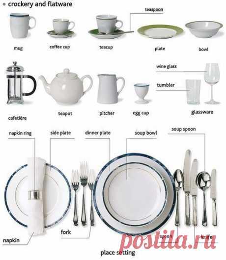 """Английский язык - Слова на тему """"Мебель и посуда"""""""